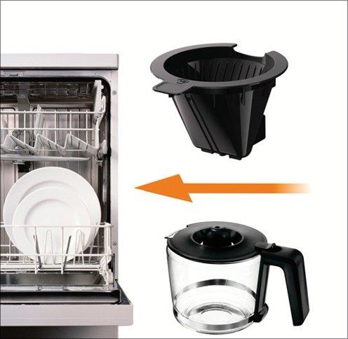 Cách sử dụng máy pha cà phê Philips HD7448